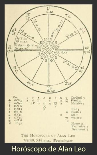 Horoscopo de Alan Leo