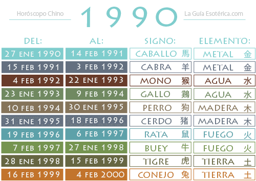 Tabla-Horoscopo-Chino-1990