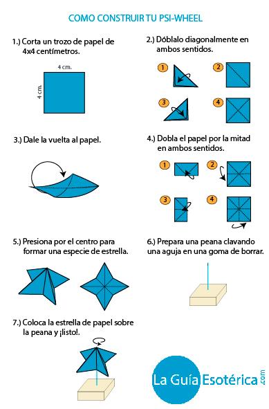 Cómo construir un Psi-Wheel