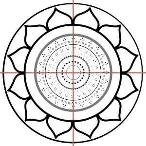 Tercer paso Mandala